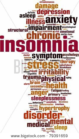 Insomnia Word Cloud