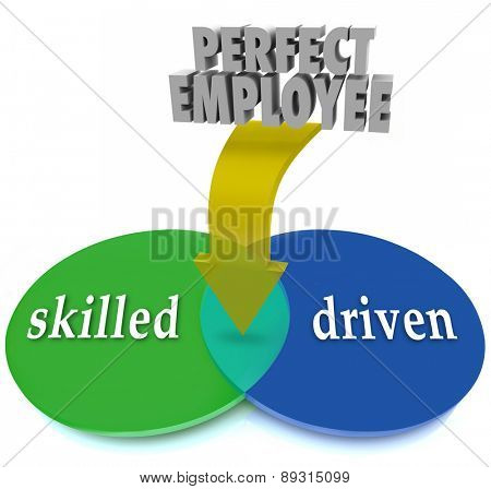 Perfect Employee words on an arrow pointing to the overlapped area in a venn diagram of circles marked Skilled and Driven to illustrate the best workers, staff or personnel