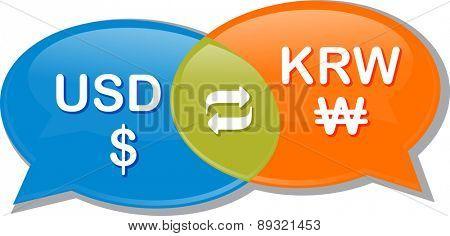 Illustration concept clipart speech bubble dialog conversation negotiation of currency exchange rate USD KRW Dollar Korean Won