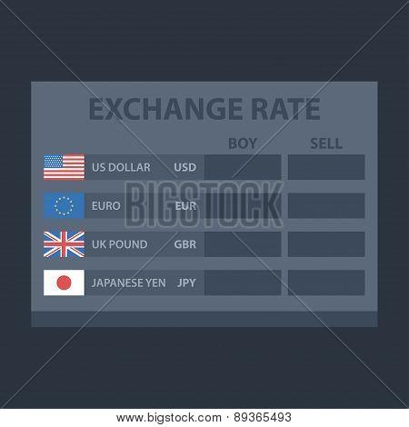 Board exchange rate usd eur gbr jpy