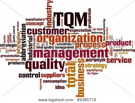 Tqm Word Cloud