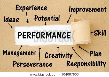 Key Performance Indicator.