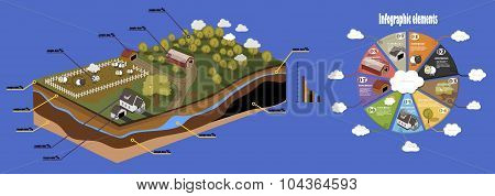 Organic ecology background, vector info graphic