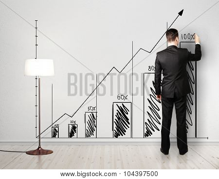 Stock Chart On Wall