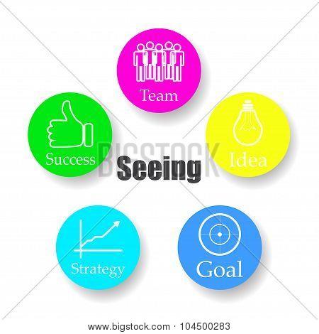 Diagram Schema Buchan, Team, Idea, Purpose, Strategy, Success