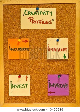 Creativity Profiles On A Wooden Board