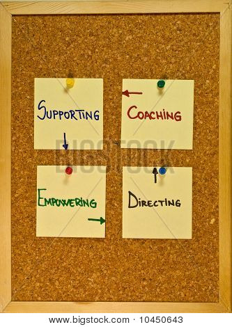Situational Leadership Styles On A Wooden Boad