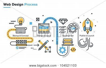 Flat line illustration of website design process