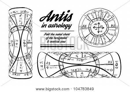 Antis in astrology.