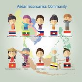 AEC 2015, as known as ASEAN Economic Community 2015, is a uniting of 10 ASEAN countries, which are Thailand, Myanmar, Laos, Vietnam, Malaysia, Singapore, Indonesia, Philippines, Cambodia, and Brunei. poster