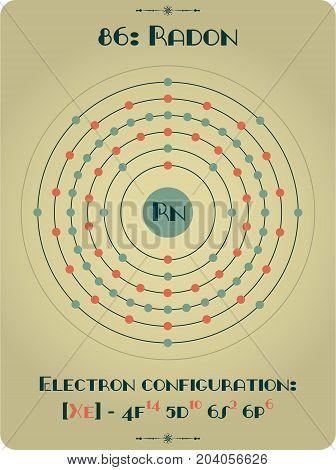 Large and detailed atomic model of Radon