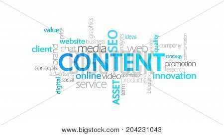Content, Animated Typography, Word Cloud Concept Illustration