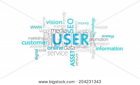 User, Typography Animation, Word Cloud Concept Illustration