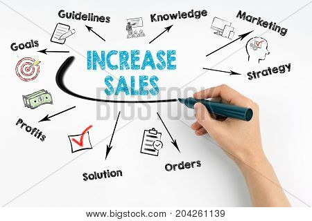 Increase Sales Concept. Chart with keywords and icons on white background. Hand with marker.