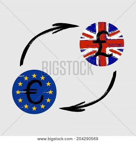 Currency Signs - Grunge - Exchange - Euro and Pound
