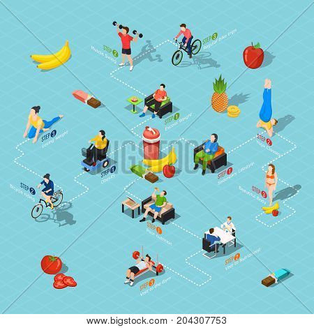 Isometric flowchart showing people who started leading healthy lifestyle on blue background 3d vector illustration