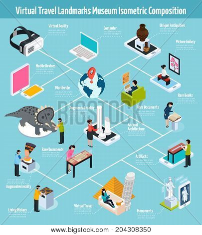 Colored and isometric virtual landmarks museum composition with rare documents artifacts virtual travel rare books and documents and other descriptions vector illustration