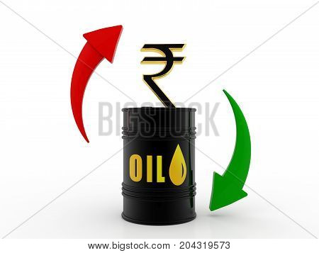 Oil price, Oil Industry concept with Barrel and Indian Rupee. 3d render