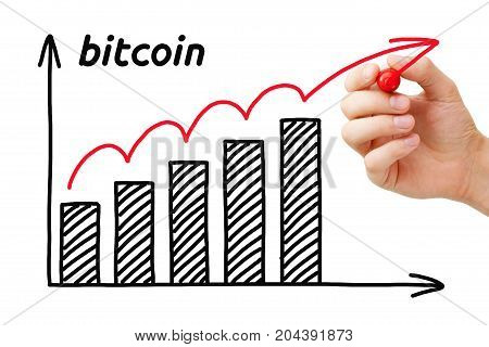 Hand drawing Bitcoin increasing price graph with marker on transparent wipe board.