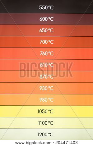 Colorful gradient thermometer with high temperature indications closeup photo