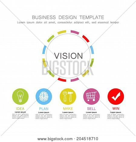 Business design template with a central vision and with 5 different colored concepts