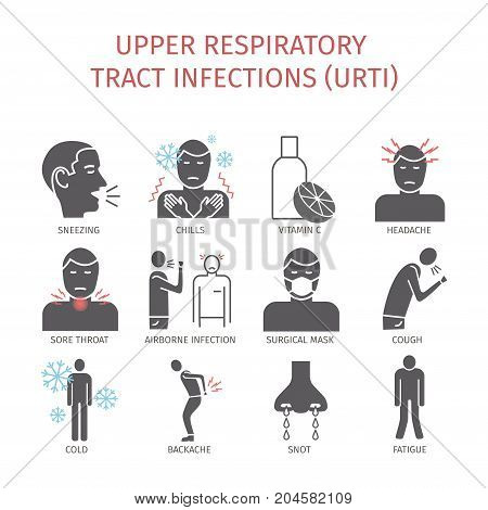 Upper respiratory tract infections URI or URTI . Symptoms, Treatment. Icons set. Vector signs