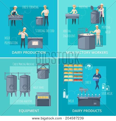 Dairy production cartoon design concept with factory workers, industrial equipment and milk products isolated vector illustration