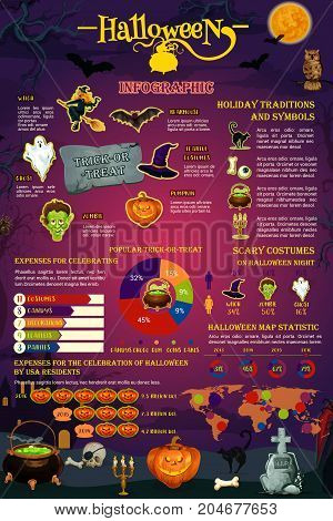 Halloween infographic template. October holiday trick or treat costume and sweets statistic graph, chart and world map with diagram and pumpkin and bat, ghost and witch hat, cat, skull and zombie icon