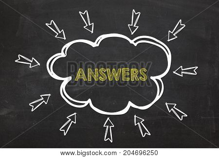 Cloud and arrow with text Answers. Answers information concept on blackboard background. Business Concept.