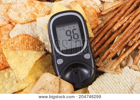 Glucose Meter With Result Of Sugar Level And Heap Of Unhealthy Food, Concept Of Diabetes