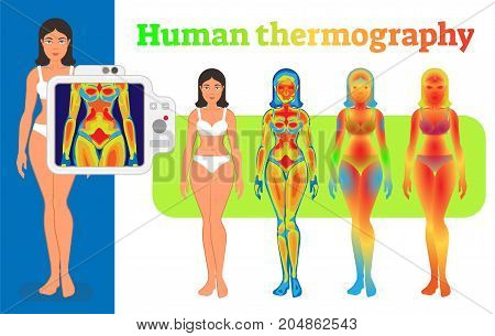 Woman thermography illustration with three style variations