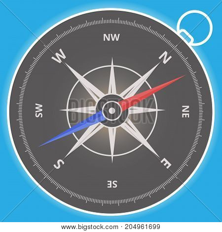 Compass - the most useful thing for a seafarer