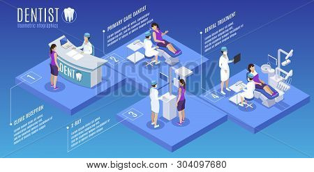 Dentist Stomatology Oral Medicine Isometric Infographic Poster With Reception Desk Primary Care Trea