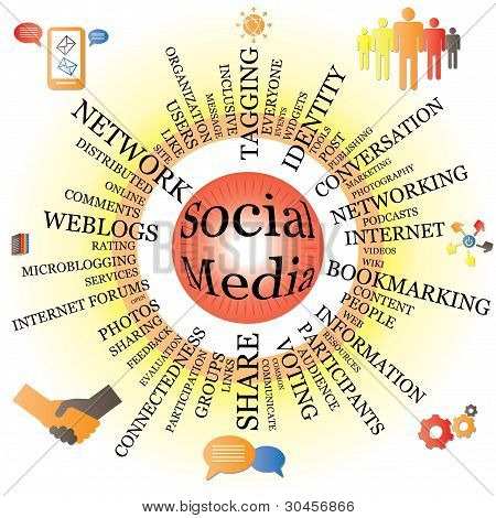 Social Media Wheel With Spokes  And Icons