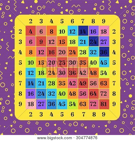 Square Multicolored Multiplication. Table Poster With Geometric Figures For Printing Educational Mat
