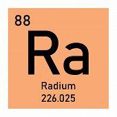 Illustration of the periodic table Radium chemical symbol poster