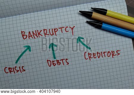Bankruptcy - Crisis, Debts, Creditors Write On A Book Isolated On Wooden Table.