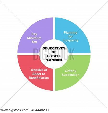 Diagram Concept With Objectives Of Estate Planning Text And Keywords. Eps 10 Isolated On White Backg