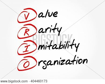 Vrio - Value, Rarity, Imitability, Organization Acronym, Concept Background