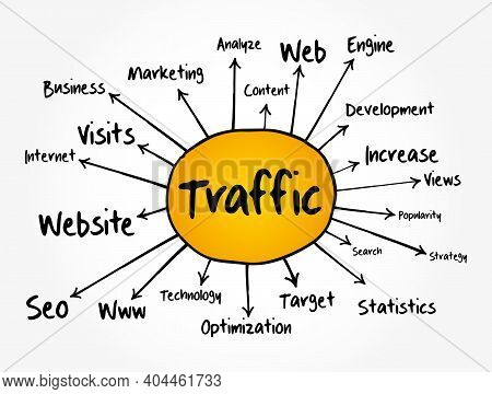 Traffic Mind Map Flowchart, Technology Concept For Presentations And Reports