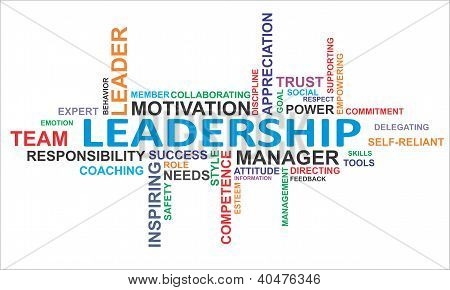 Word Cloud - Leadership.eps