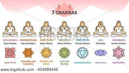 Seven Chakras As Energy Points On Body And Description Scheme Outline Concept
