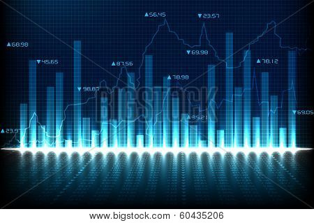 Financial Graph Chart