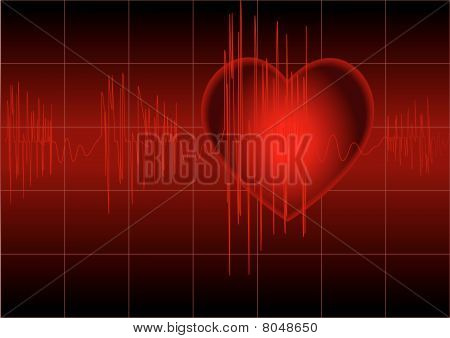 The cardiogram of red color