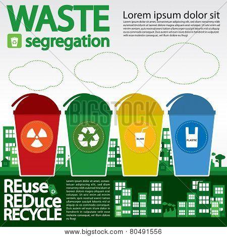 Waste Segregation.