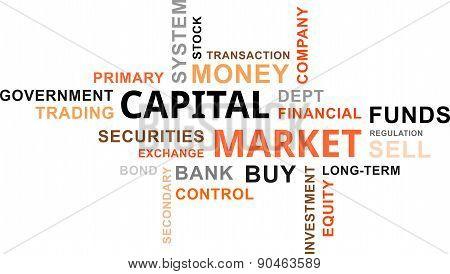 Word Cloud - Capital Market