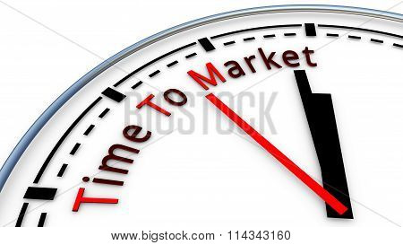 Time To Market clock concept