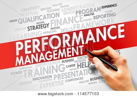 poster of Performance Management word cloud business concept presentation background