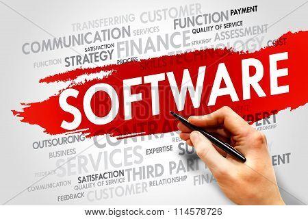 Software word cloud business concept, presentation background