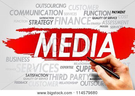 MEDIA word cloud business concept, presentation background